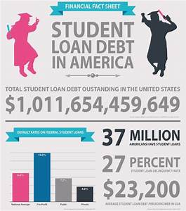 student loans 2
