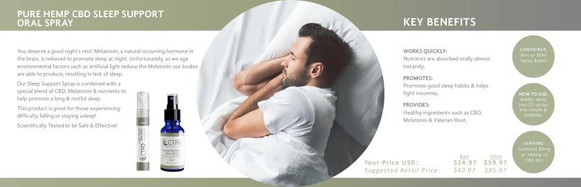 sleepspraypanel