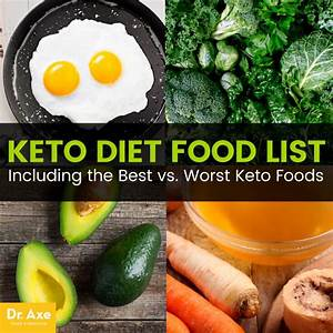 ketogenic diet 2